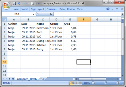 Measurement summary report imported into Excel